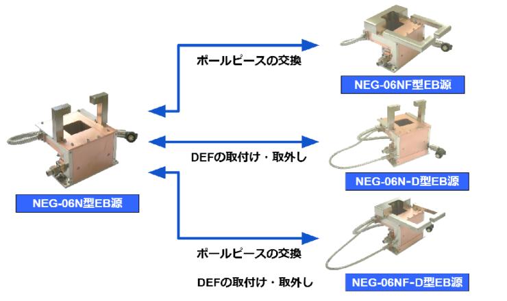 NEG-06Nシリーズ